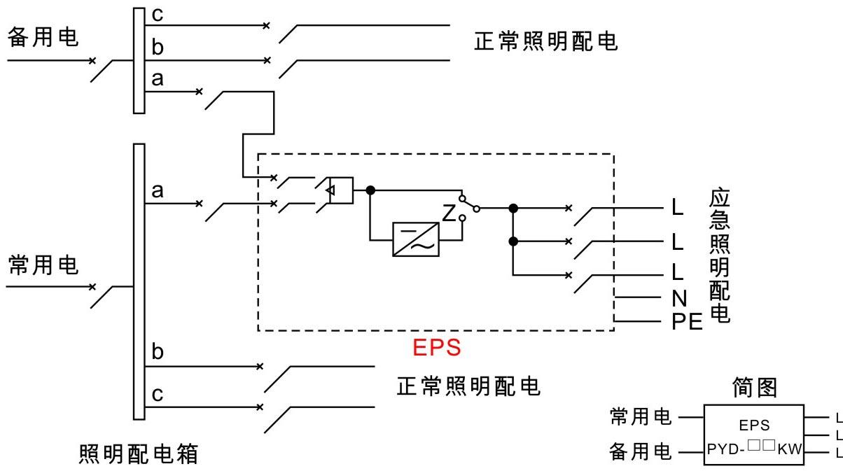 方案六:双电源接线图 接线方式:持续型           说明:互投装置不